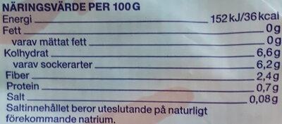 Skalad Svensk Minimorot - Informations nutritionnelles - sv