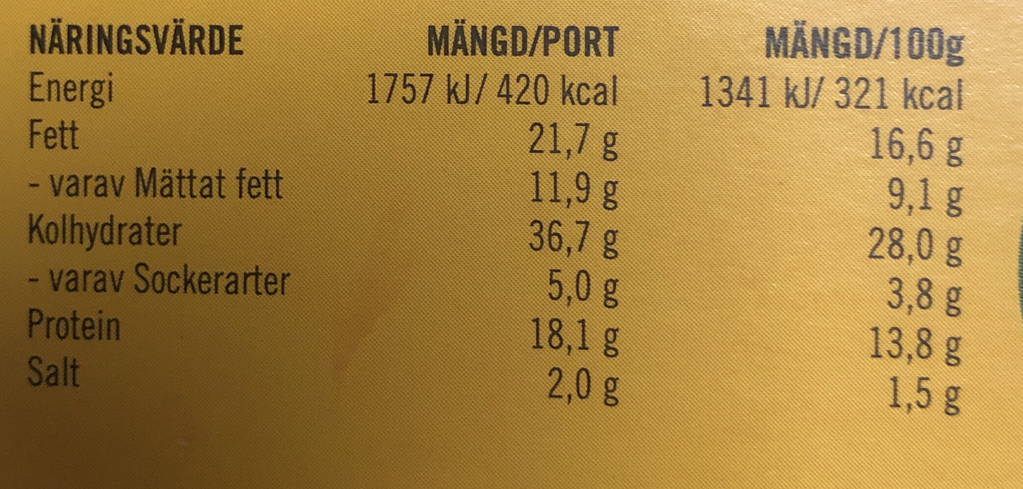 Fralla ost - Nutrition facts