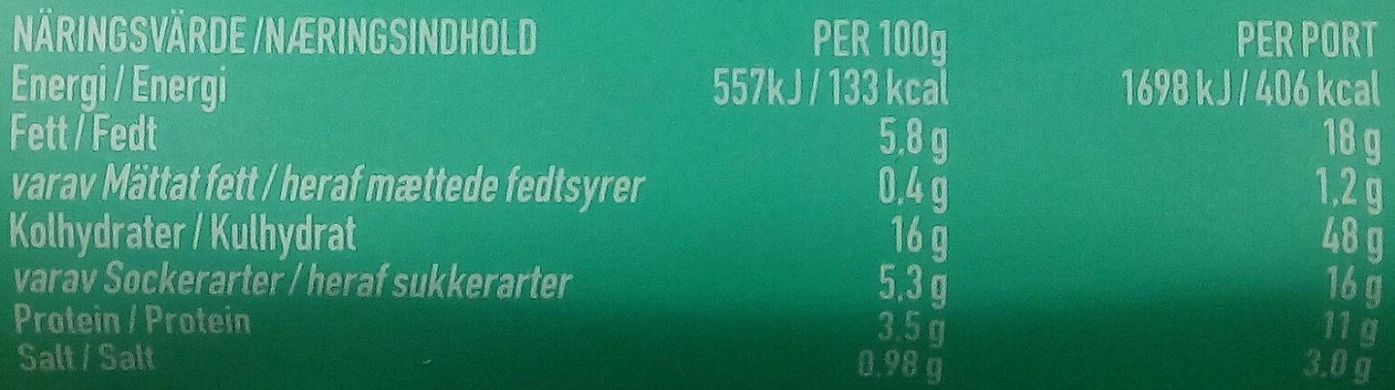 Greendeli Falafelsallad med couscous - Informations nutritionnelles - sv