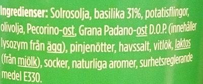 Pesto - Ingredients