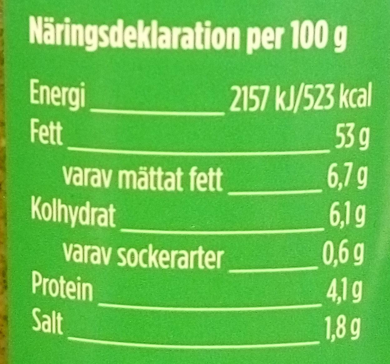 Pesto - Nutrition facts