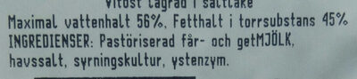 Feta - Ingredients