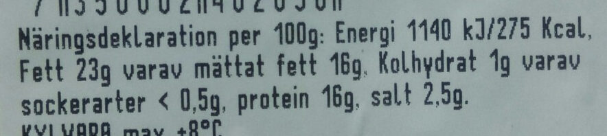 Feta - Nutrition facts