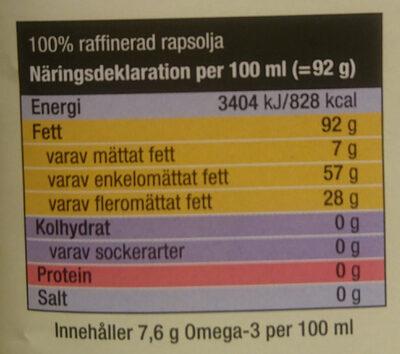 Rapsolja - Nutrition facts - sv