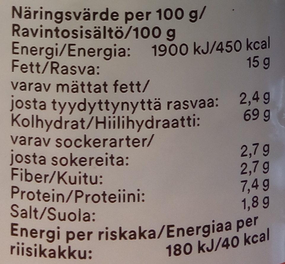 Friggs Nacho & Chili - Nutrition facts