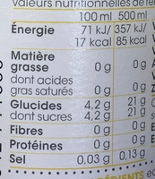 Defence - Nutrition facts