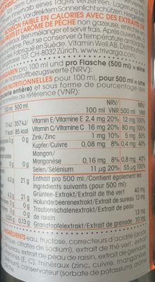 Vitamin Well Antioxidant - Ingredients