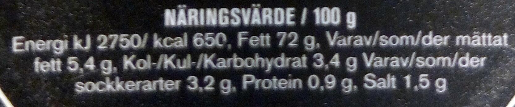 Majonäs - Valori nutrizionali - sv