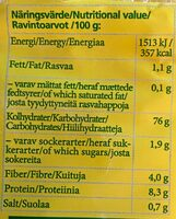 spröda majsbröd - Informations nutritionnelles - en
