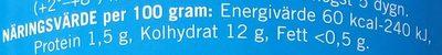 Vättern Potatis Tärnad Potatis (79030) - Informations nutritionnelles - sv