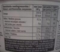 Kvarg Framboossmaak - Informação nutricional - fr