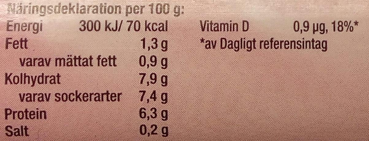 Lindahls Smoothie Jordgubb Palsternacka - Nutrition facts