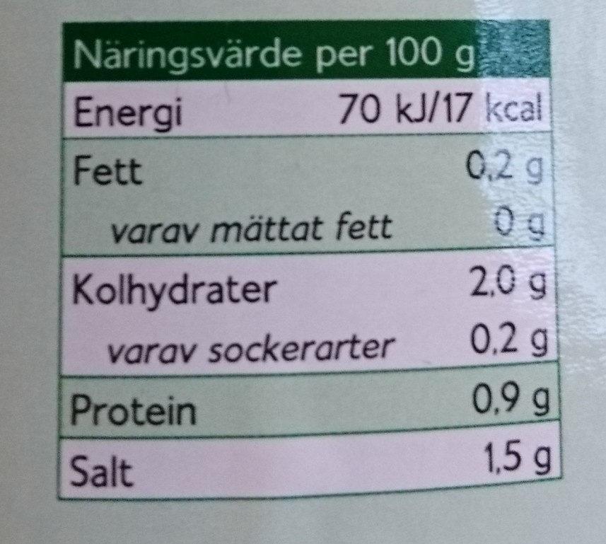 Naturligt syrad surkål - Informations nutritionnelles - sv