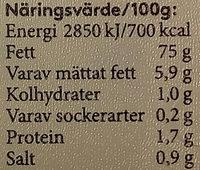 Lohmanders Bearnaise Vitlök - Nutrition facts