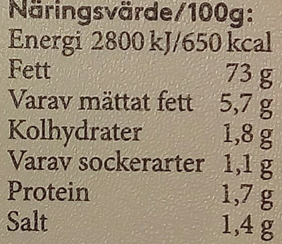 Lohmanders Bearnaise Hot Chipotle - Nutrition facts