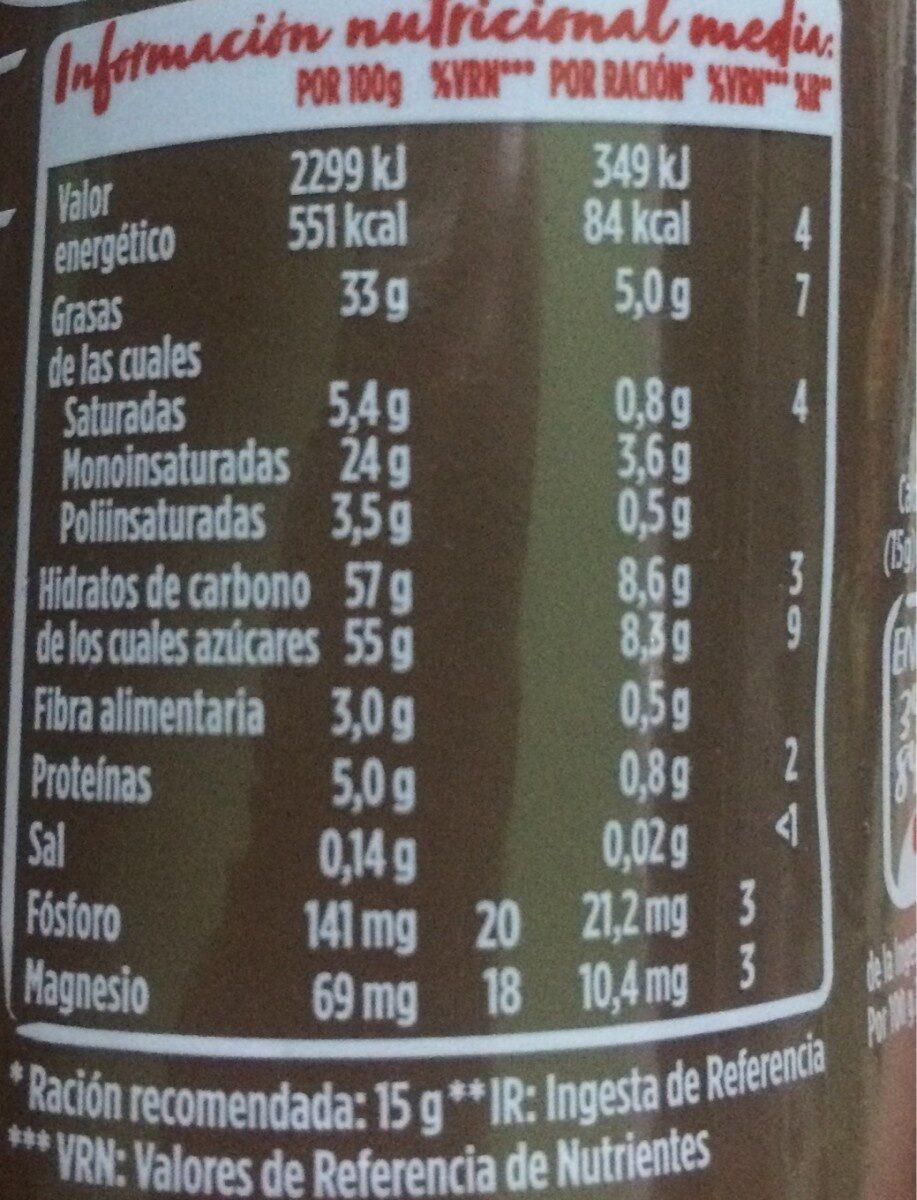 Nocilla - Valori nutrizionali - es