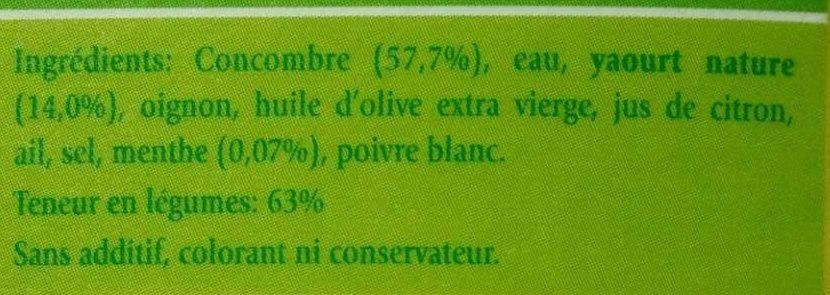 Soupe froide concombre et menthe - Ingredients