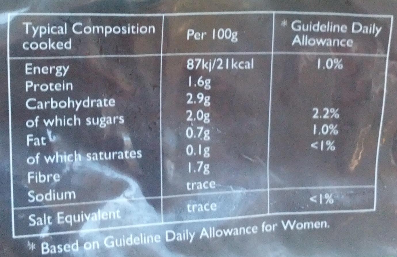 Cut Leeks quick frozen for freshness - Nutrition facts - en