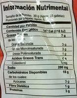 Bizcochitos Gamesa - Voedingswaarden - es