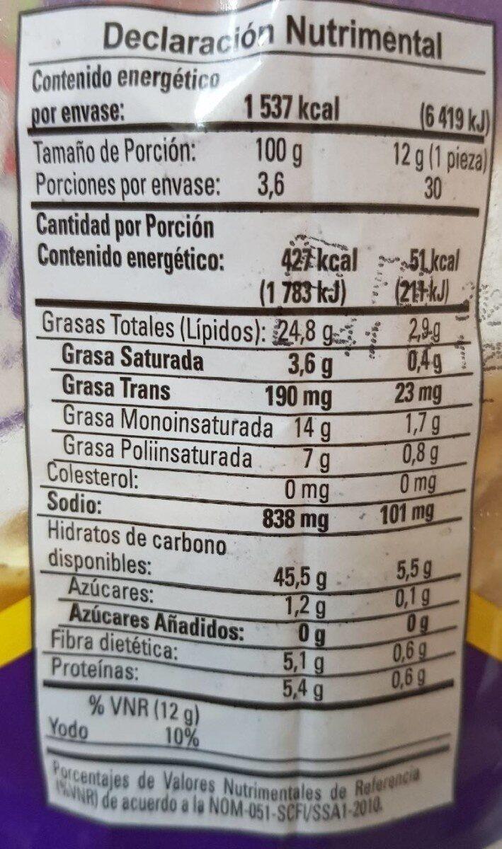 Tostadas onduladas - Informations nutritionnelles - es