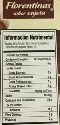 Florentinas - Informations nutritionnelles