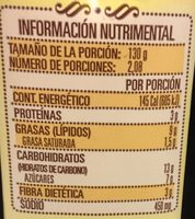 Mole Doña Maria - Informations nutritionnelles