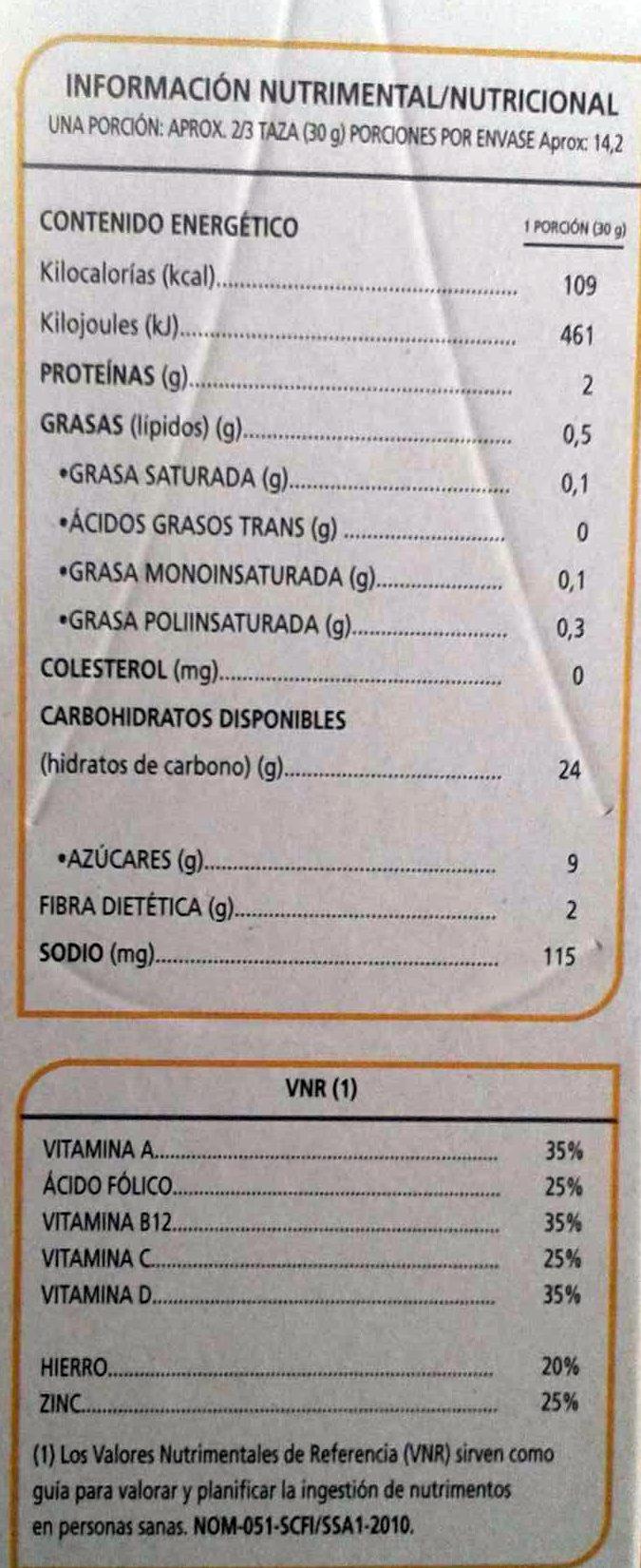 Müsli - Voedingswaarden