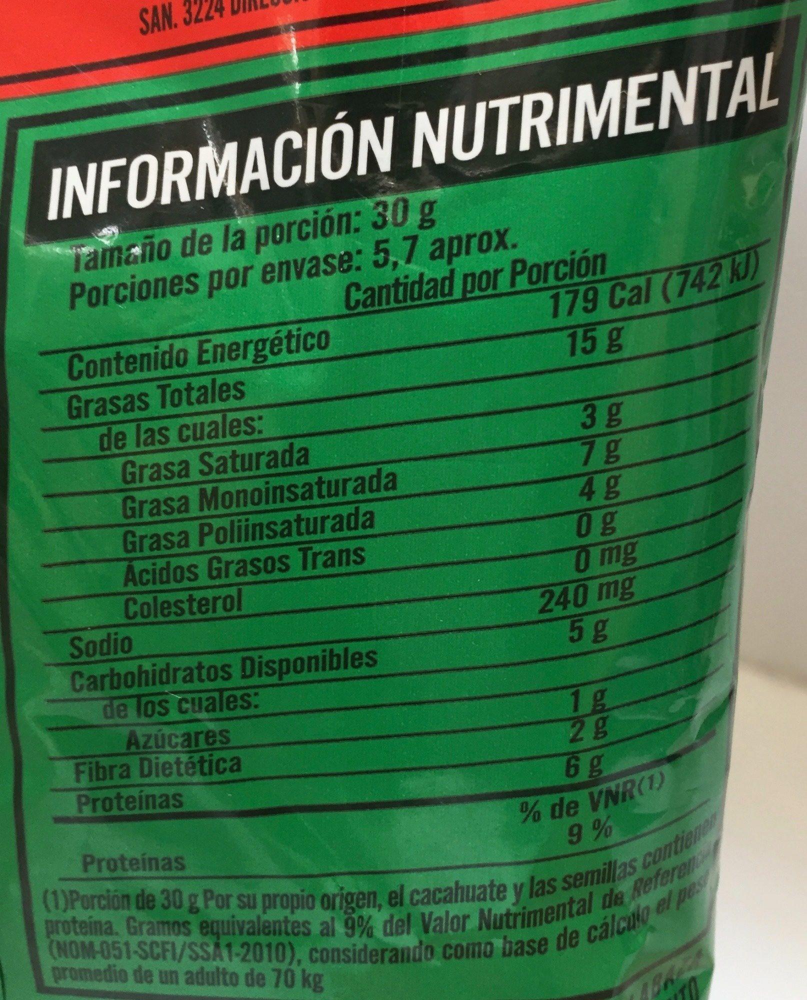 Kacang - Informations nutritionnelles - es