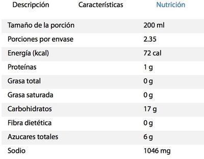 Kermato - Información nutricional - es