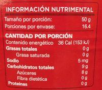 DURAZNO EN ALMÍBAR MITADES - Información nutricional - es