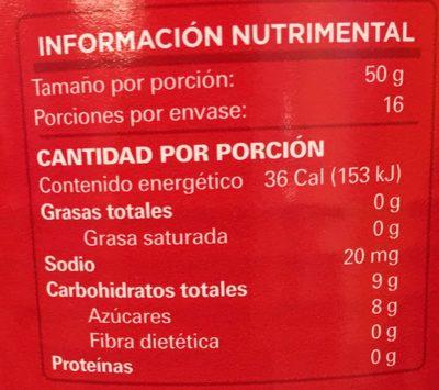 PIÑA EN ALMÍBAR EN REBANADAS LA COSTEÑA - Informations nutritionnelles - es