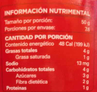 Huitlacoche - Voedingswaarden