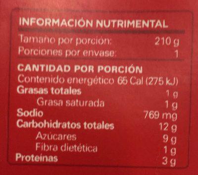 PURE DE TOMATE - Nutrition facts