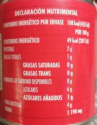 Chipotles picados - Informations nutritionnelles - es