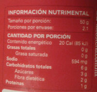 Chipotles en adobo - Informations nutritionnelles