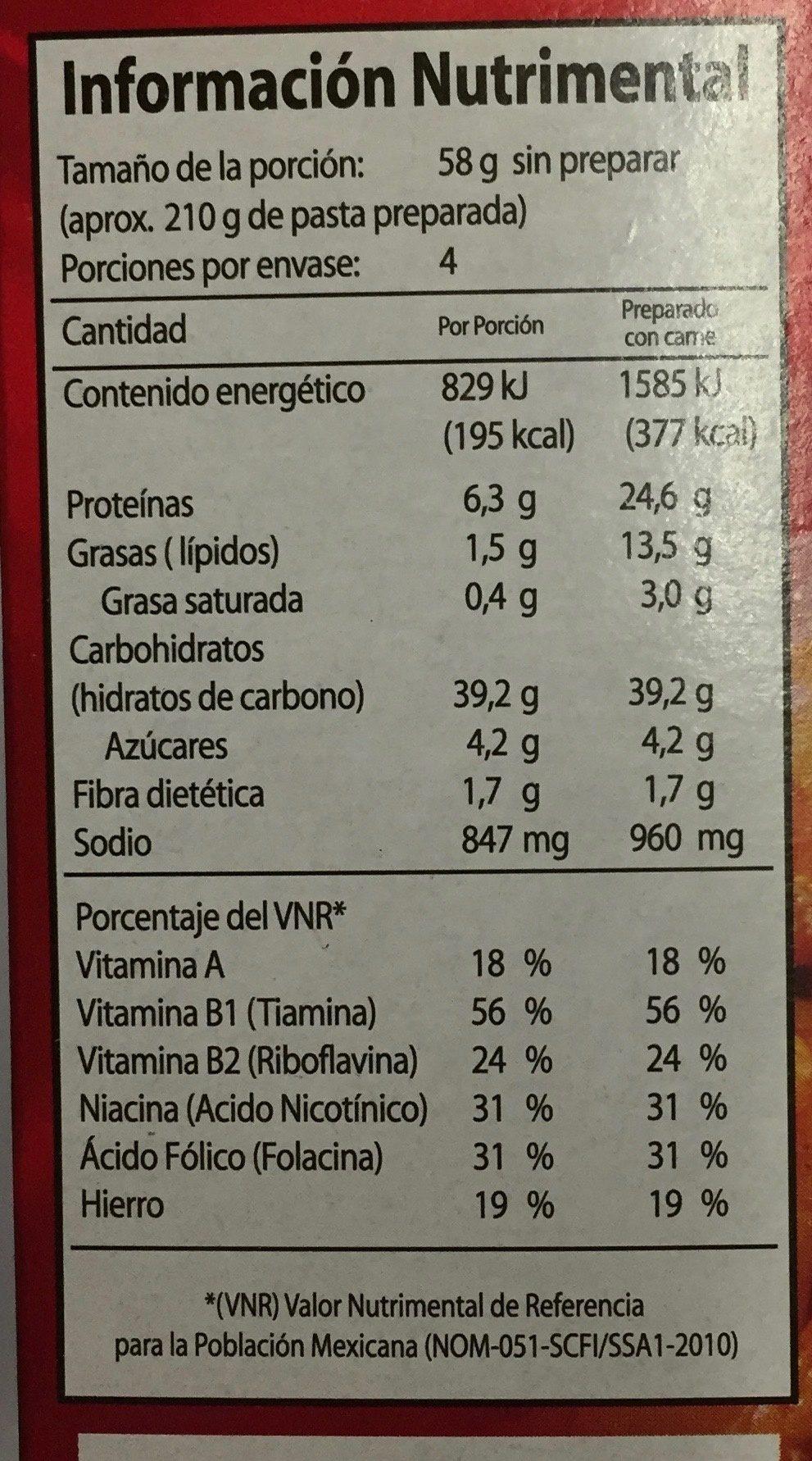 La Moderna Buen comer - Voedingswaarden