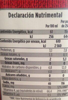 Milk - Valori nutrizionali - es