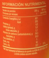Bio 4 Balance - Información nutricional - es