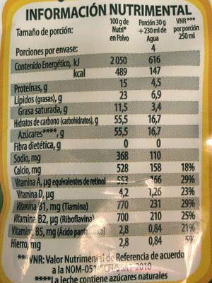 Leche en polvo - Informations nutritionnelles - es