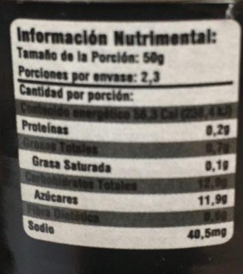 Cebollas caramelizadas San Marcos - Informations nutritionnelles