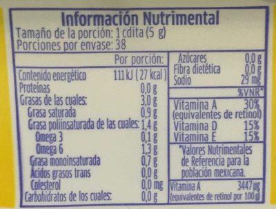 Margarina con sal Primavera - Voedingswaarden
