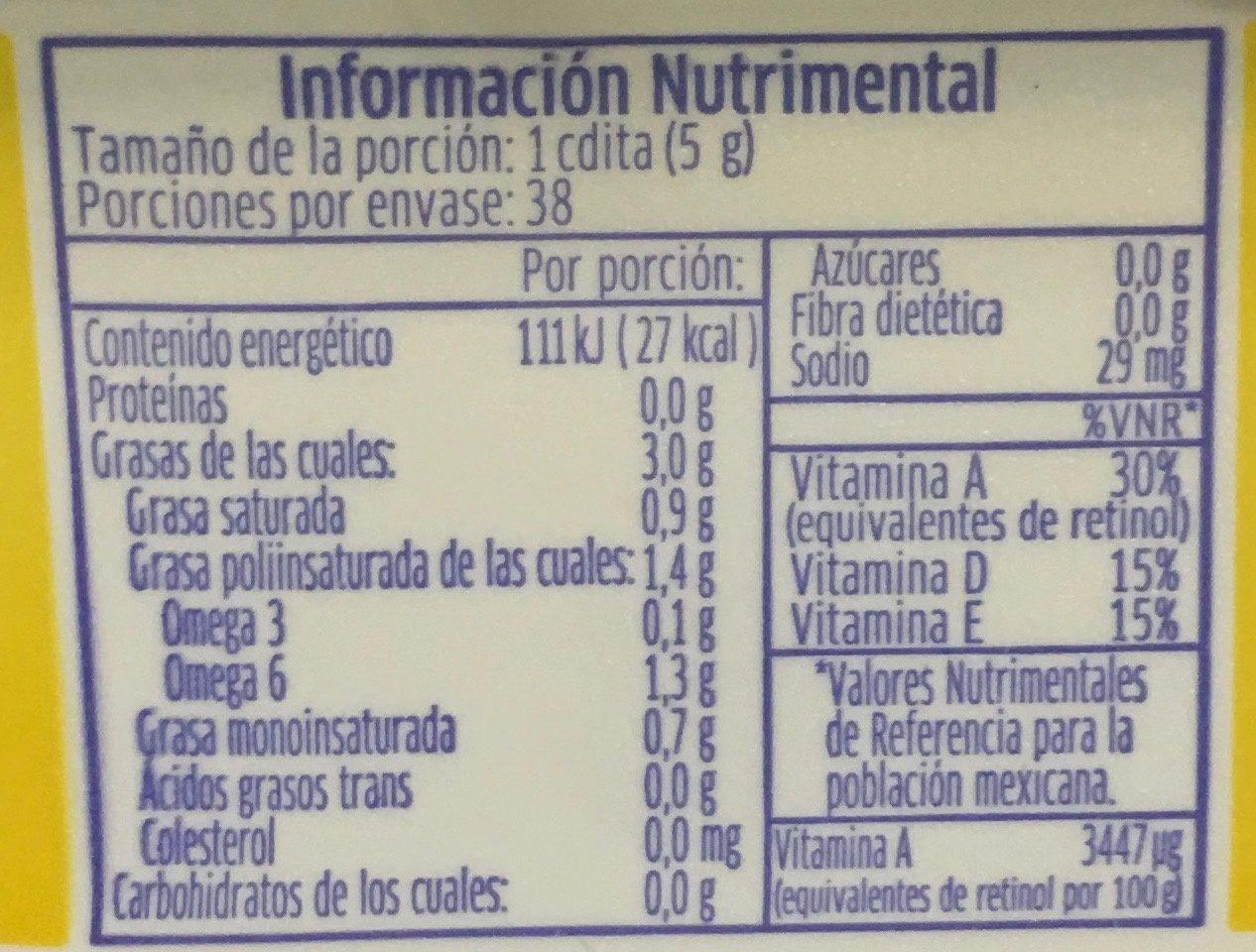 Margarina con sal Primavera - Voedingswaarden - es
