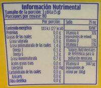 Margarina con sal Primavera - Nutrition facts - es
