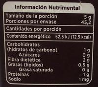 Cocoa - Información nutricional - es