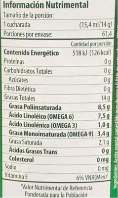 Nutrioli - Información nutricional