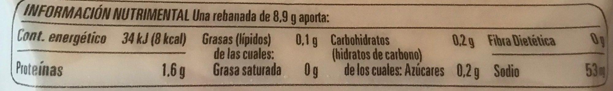 Pechuga de pavo - Voedingswaarden