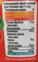 Yoplait Yoghurt con Frutas Rojas - Valori nutrizionali - es