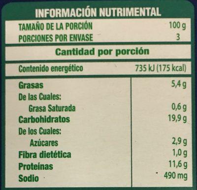Dedos de atun - Voedingswaarden - es