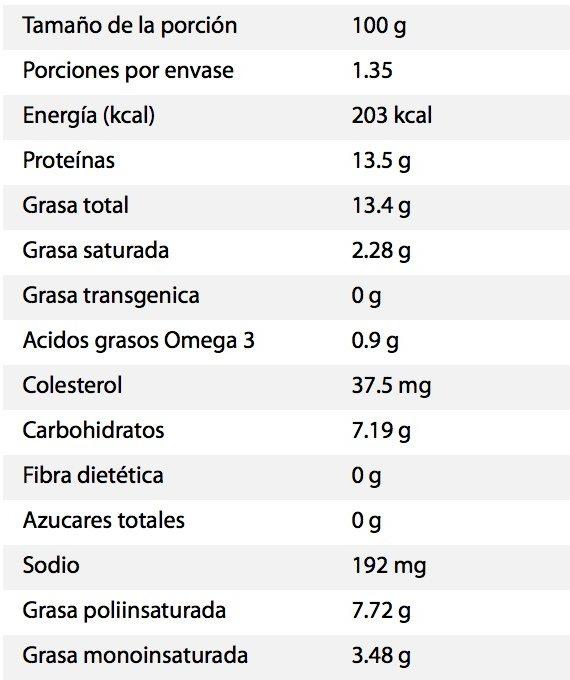 Emsalada de atún con mayonesa - Voedingswaarden