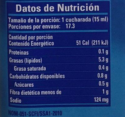 ADEREZO BLUE CHEESE - Información nutricional - es
